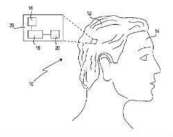 """L'un des croquis inclus dans le brevet de Sony pour décrire la """"SmartWig"""""""