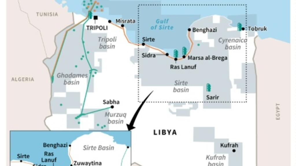 Three things to know about Libyan oil