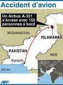 L'Airbus de la compagnie Airblue, qui assurait la liaison entre Karachi et Islamabad, s'est écrasé à proximté de sa destination d'arrivée.