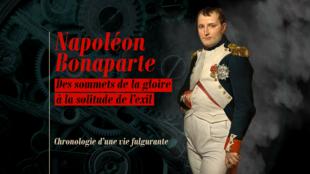 main-image-Napoleon-chrono-FR