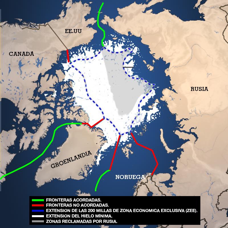 El espacio que no abarcan las 200 millas marítimas de la ZEE aún está congelado, pero en el futuro podría no estarlo, y es una gran cantidad de territorio que en la actualidad no pertenece a nadie.