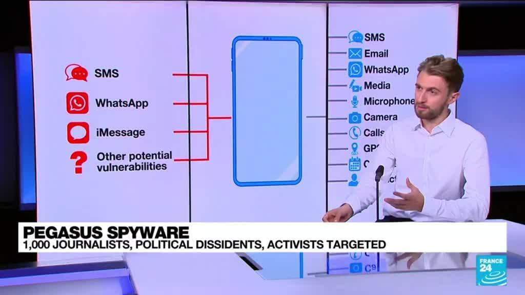 2021-07-19 13:01 Israeli Pegasus spyware used 'zero click-attack' to infect smartphones