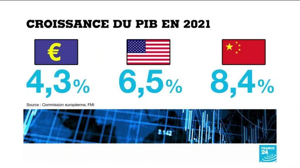 2021-05-12 17:10 Relance économique : l'Europe est-elle à la traîne ?