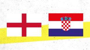 Football euro-2021 angleterre croatie