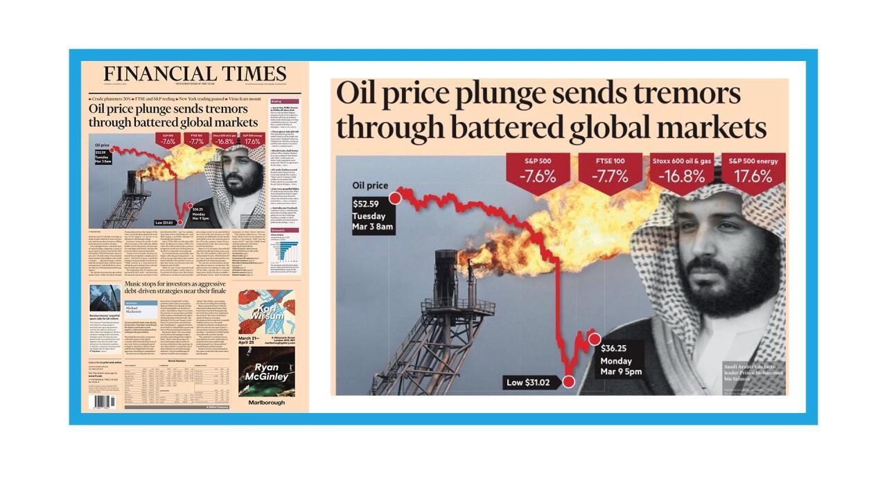 L'effondrement des cours du pétrole provoque une panique boursière planétaire