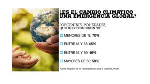 DLS  MAM 28ENE ENCUESTA EMERGNECIA CLIMATICA