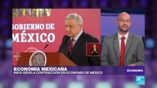 Economia México