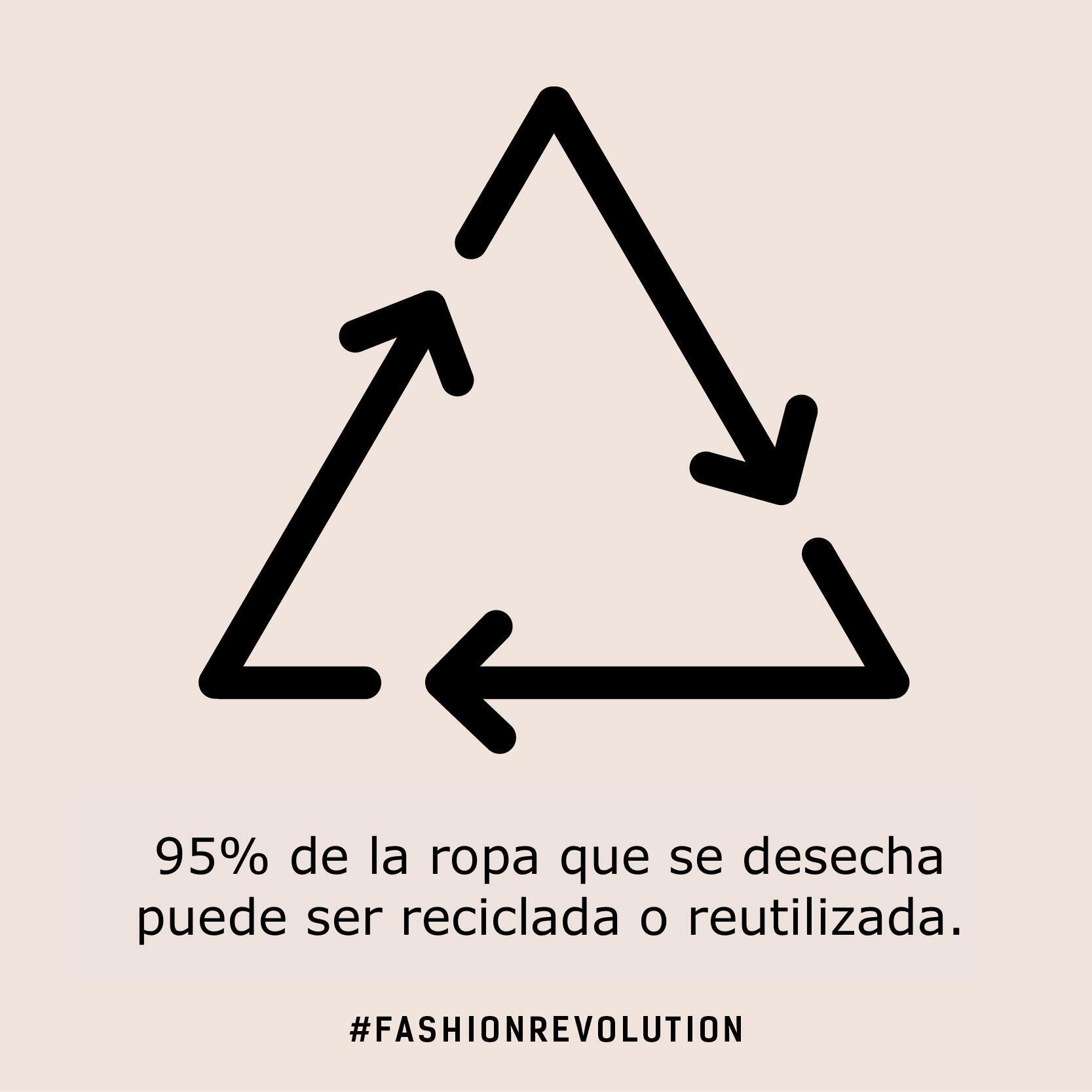 Fashion Revolution analiza las políticas e impactos laborales, sociales y ambientales de las grandes marcas de la moda mundial