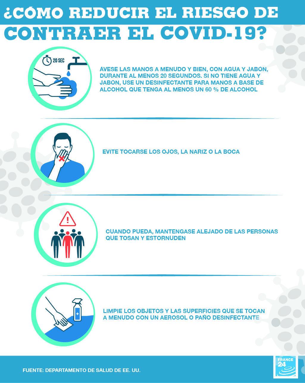 Si los resultados son positivos y se le han diagnosticado una infección por coronavirus, lo aconsejable es aislarse y tomar medidas de precaución para evitar contagiar a otros.