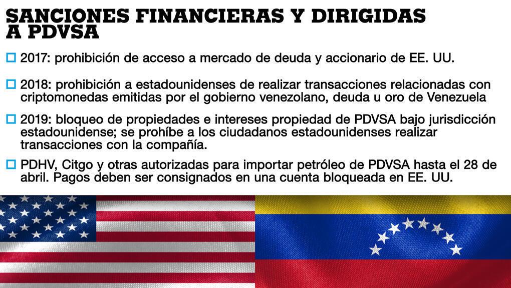 Venezuela crisis economica - Página 15 Dls_web_14feb_sanciones_vzla_2_v2