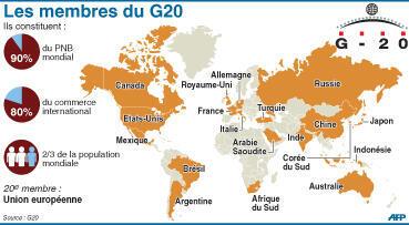 Parmi les 20 pays membres, on retrouve ceux du G7 (Etats-Unis, Japon, Allemagne, France, Royaume-Uni, Italie et Canada), ainsi que l'Afrique du Sud, l'Australie, l'Arabie saoudite, la Russie, la Turquie, 4 pays d'Asie, trois d'Amérique latine, et l'Union européenne.