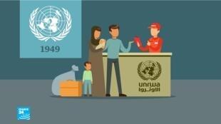 رسم حول إنشاء منظمة الأونروا عام 1949