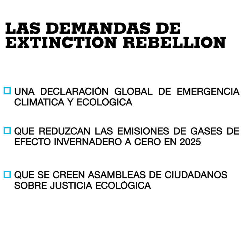 Fuente: Extinction Rebellion