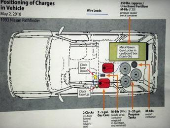 Un schéma de la voiture piégée trouvée à Times Square, présenté durant une conférence de presse du ministre américain de la Justice, Éric Holder. (Crédit : AFP)