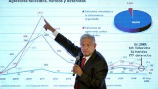 El mandatario Andrés Manuel López Obrador se ve durante su conferencia de prensa matutina este miércoles 23 de octubre, en el Palacio Nacional de Ciudad de México, México.