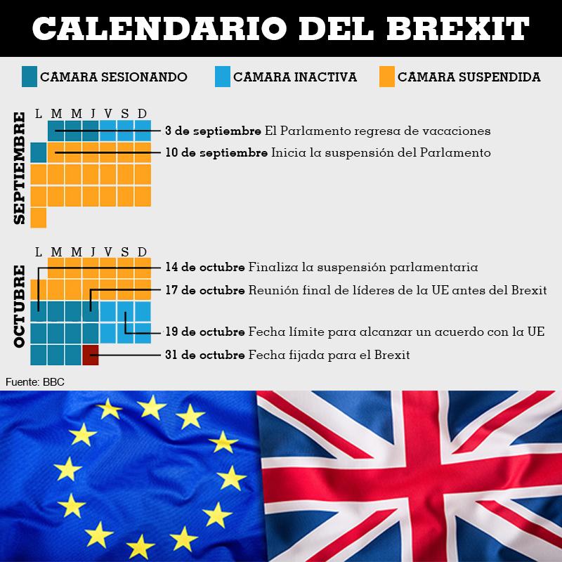 Calendario que muestra los días en que el Parlamento británico estará suspendido a petición del primer ministro, Boris Johnson.