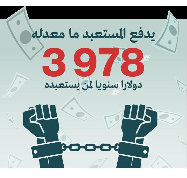المستعبد يدفع ما معدله 3978 دولارا سنويا لمن يستعبده