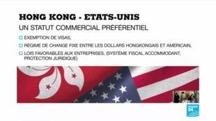 2020-05-28 13:13 Qu'implique pour Hong Kong la révocation par Washington de son statut spécial ?