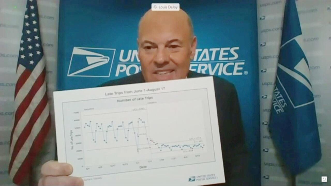 El director del Servicio Postal de Estados Unidos, Louis DeJoy, muestra una gráfica que representa las reducciones en los viajes extra o tardíos desde el 1 de junio hasta el 17 de agosto durante una audiencia frente al Comité de Seguridad Nacional y Asuntos Gubernamentales del Senado. El viernes 21 de agosto de 2020.