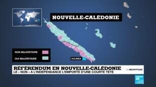 Nouvelle-Calédonie-référendum