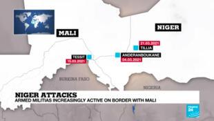 NIger attacks