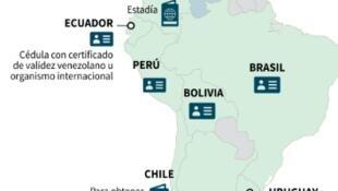 Requisitos exigidos a los venezolanos para ingresar a países de Latinoamérica