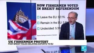2021-01-19 11:11 UK fishermen protest against post-Brexit rules delaying exports to EU