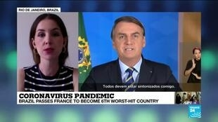 2020-05-14 14:09 Brazil becomes 6th worst-Covid-19-hit country, passing France, as court demands Bolsonaro's test