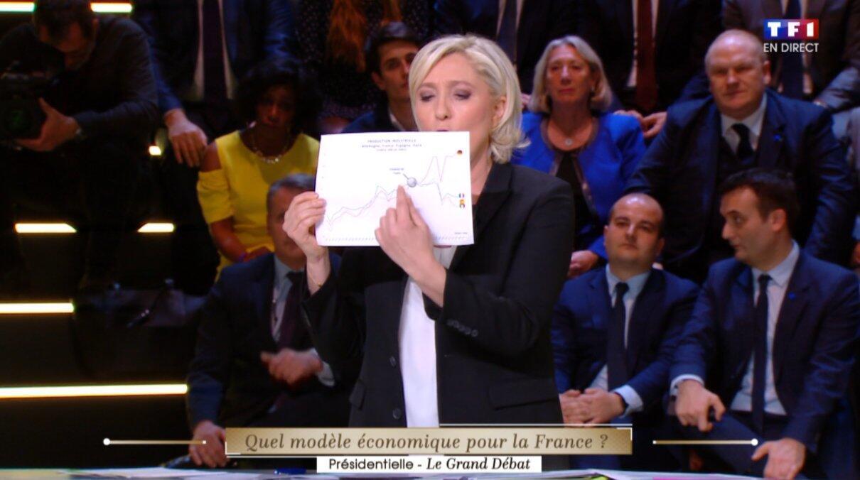 Marine Le Pen, lundi 20 mars sur TF1 au cours du premier débat télévisée de la campagne présidentielle 2007.