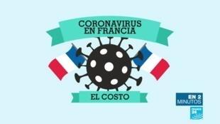 2021-05-06 13:25 El costo de coronavirus en Francia