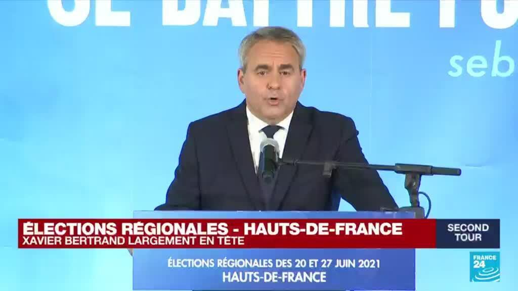 2021-06-27 20:02 Elections régionales en France : le sortant Xavier Bertrand (ex-LR) l'emporte dans les Hauts-de-France (estimations)