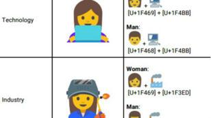 Google a proposé au Consortium Unicode l'ajout de 13 nouveaux émoticônes représentant des femmes dans des métiers trop souvent perçus comme uniquement masculins.