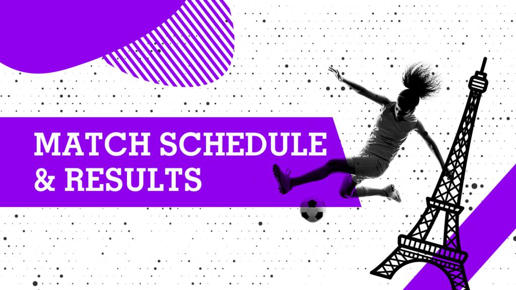Women's Football World Cup 2019: Full match schedule