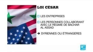 2020-06-17 10:12 De nouvelles sanctions américaines contre la Syrie entrent en vigueur