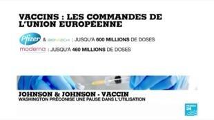 2021-04-13 18:01 Vaccin Johnson & Johnson : une campagne de vaccination mondiale dans la tourmente