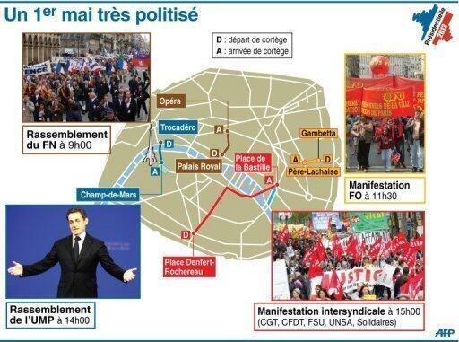 Les manifestations parisiennes
