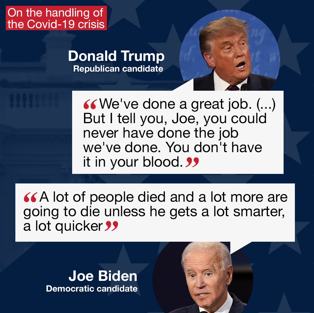 Trump and Biden traded barbs on the president's handling of the Covid-19 crisis.