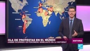 Oleada Protestas