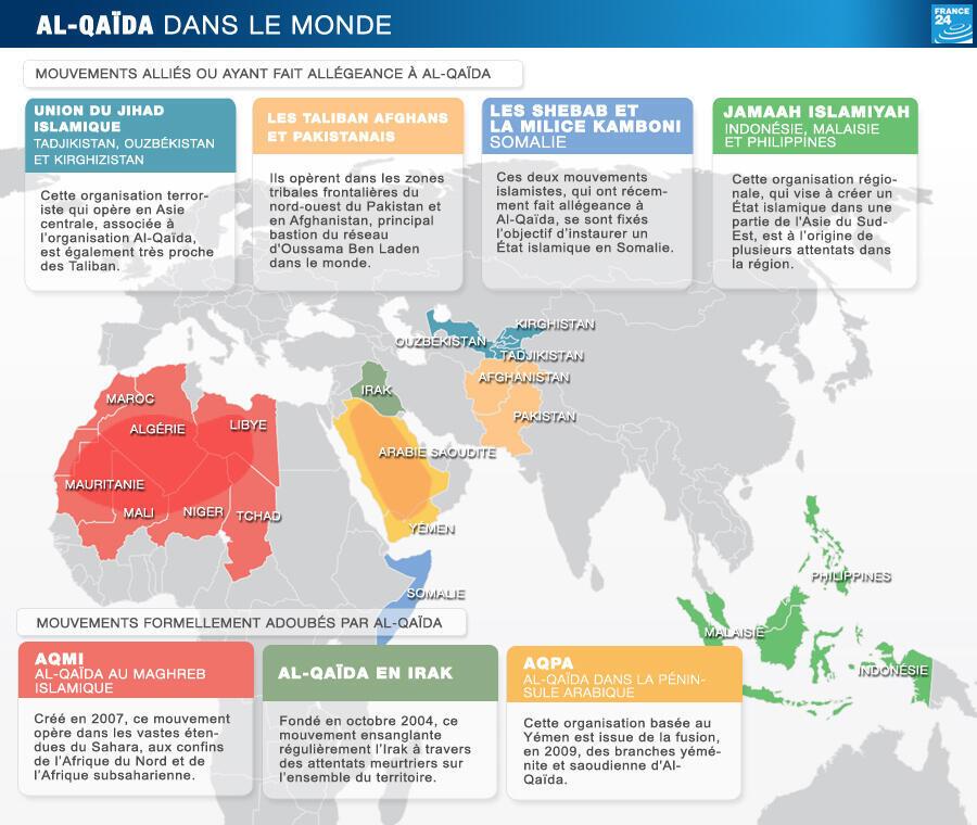 Al-Qaïda dans le monde