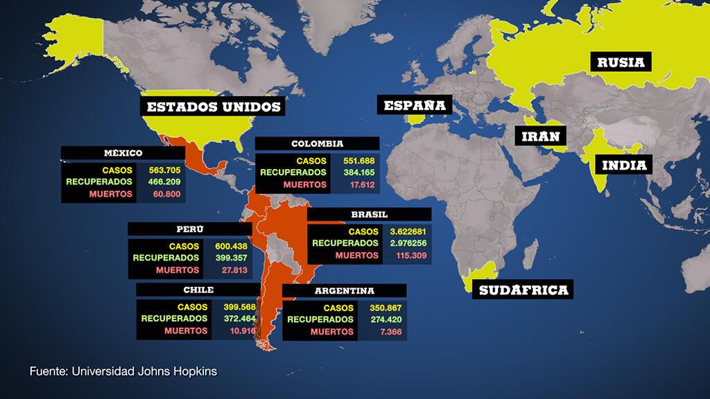 Seis Países Latinoamericanos Entre Los Más Afectados Por El Covid 19