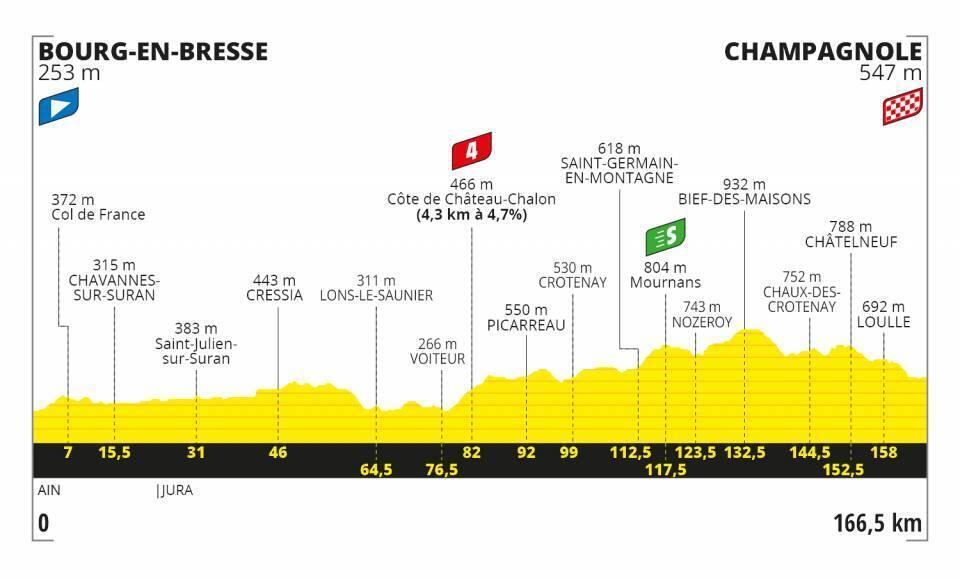 Etapa 19 Tour de Francia 2020.