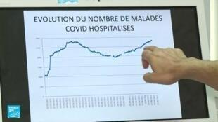 صورة ملتقطة عن الشاشة، تظهر ارتفاع عدد الإصابات بفيروس كورونا في تونس.