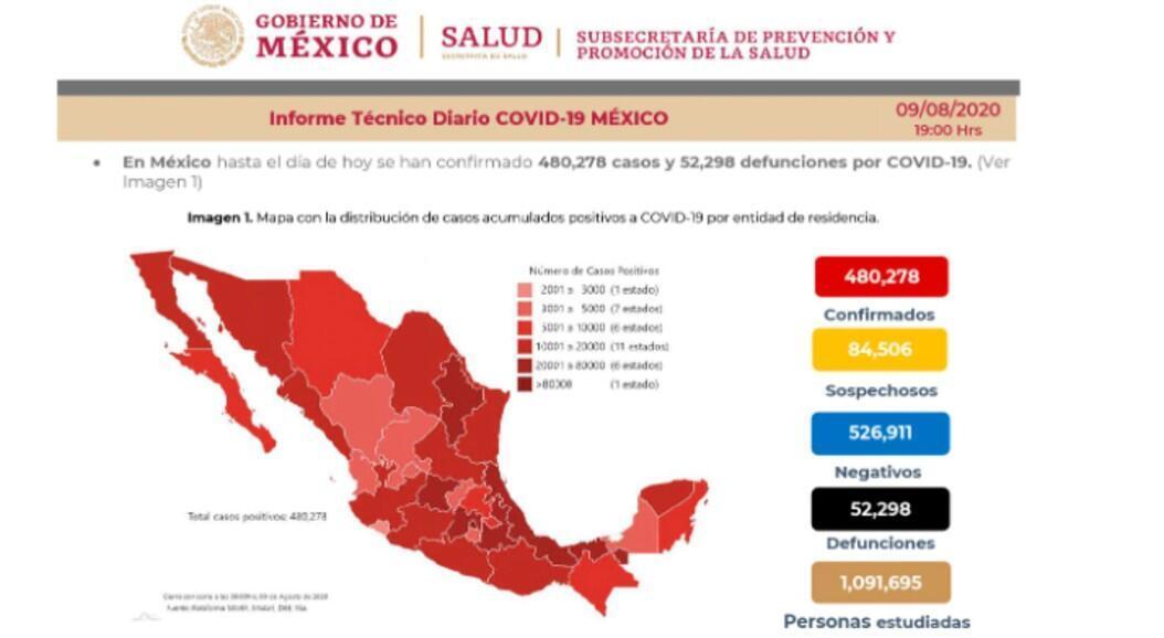 Captura de pantalla-Boletín de la Secretaría de Salud de México sobre los contagios y decesos por Covid-19, el 9 de agosto de 2020.
