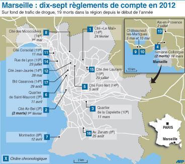 Les règlements de comptes à Marseille en 2012