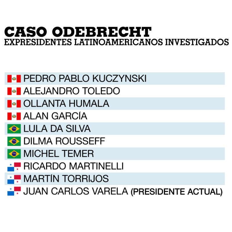 Expresidentes latinoamericanos investigados en el caso Odebretch