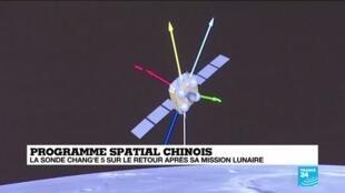 2020-12-04 15:42 La sonde chinoise en route vers la Terre, après sa mission sur la Lune