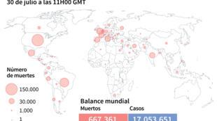 La pandemia de covid-19 en el mundo