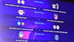 قرعة دوري أبطال أوروبا لكرة القدم، 10 يويليو/تموز 2020.