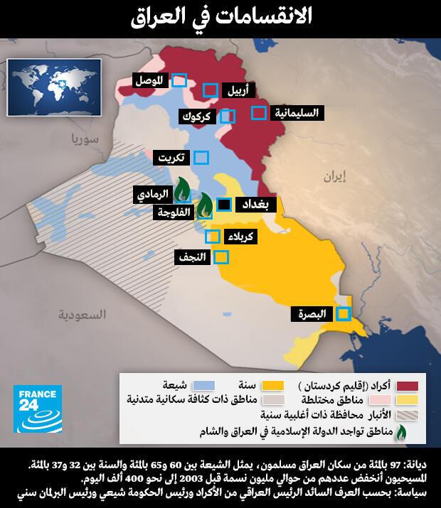 الانقسامات في العراق