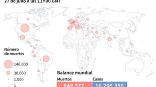 El mundo frente al coronavirus